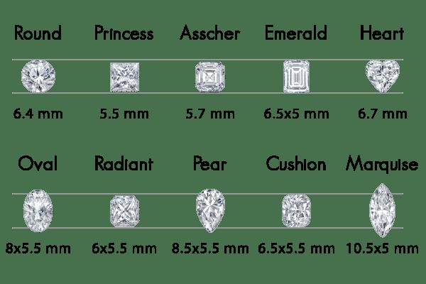 1ct diamond chart